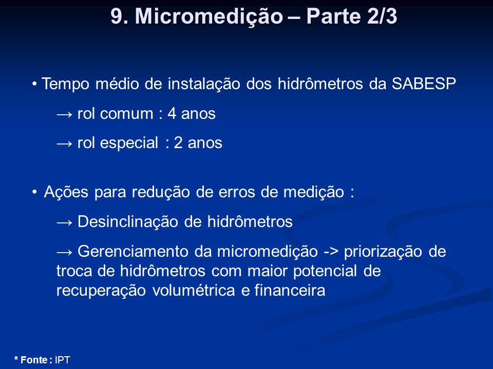 9. Micromedição – Parte 2/3 9. Micromedição – Parte 2/3 Tempo médio de instalação dos hidrômetros da SABESP → rol comum : 4 anos → rol especial : 2 an