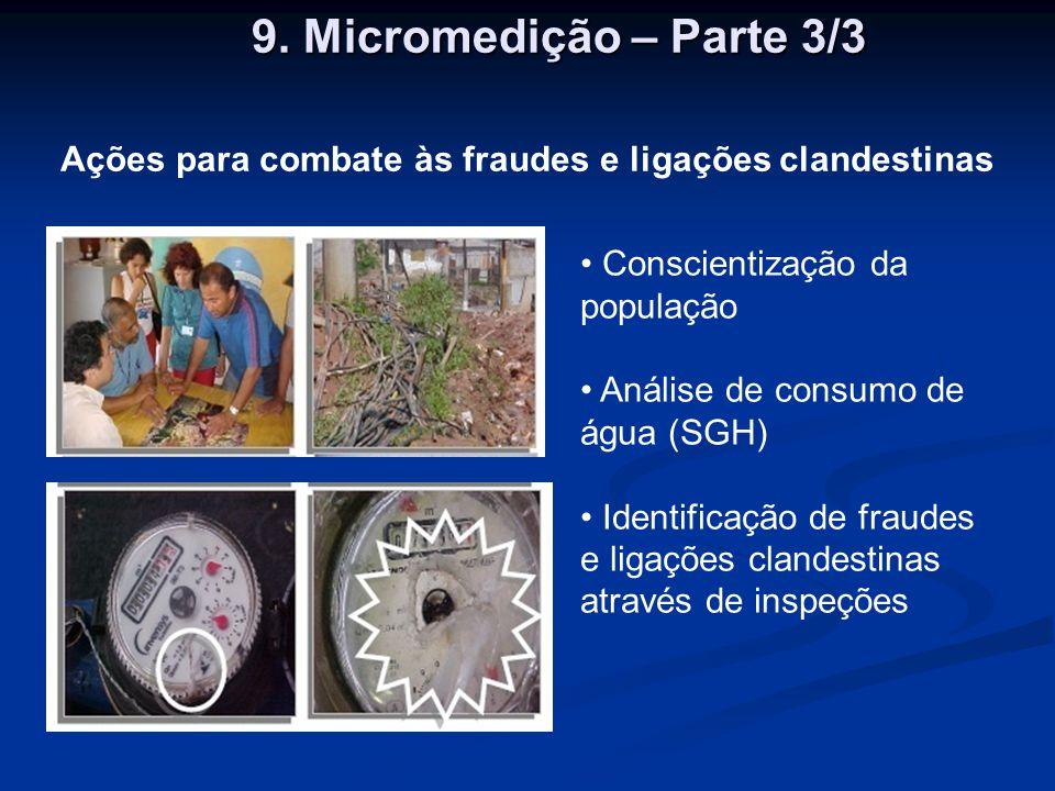 9. Micromedição – Parte 3/3 9. Micromedição – Parte 3/3 Conscientização da população Análise de consumo de água (SGH) Identificação de fraudes e ligaç