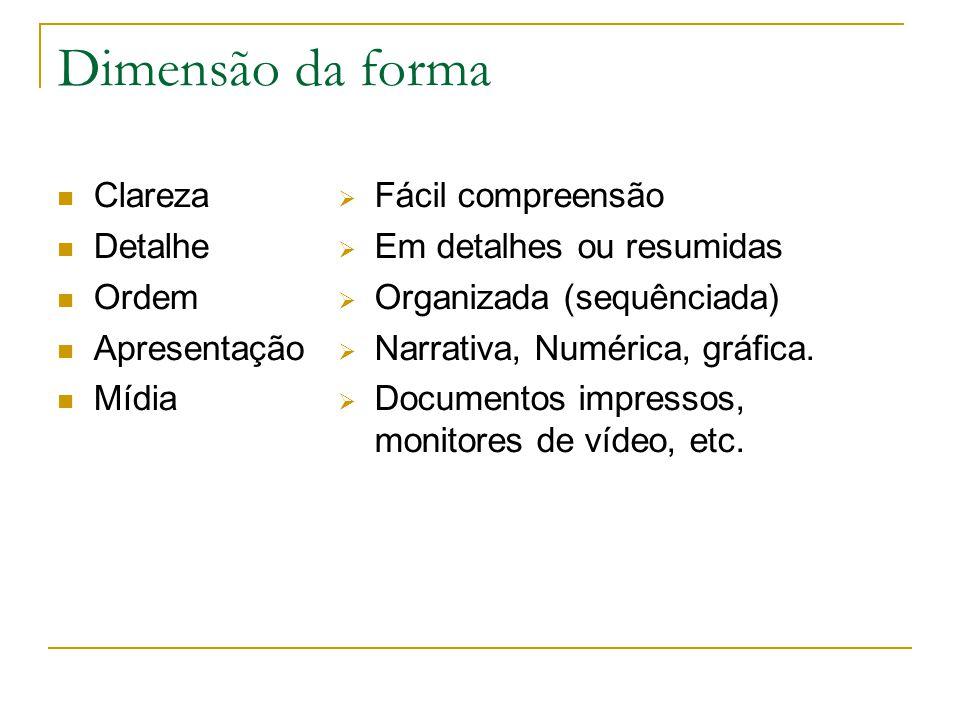 Dimensão da forma Clareza Detalhe Ordem Apresentação Mídia FFácil compreensão EEm detalhes ou resumidas OOrganizada (sequênciada) NNarrativa, Numérica, gráfica.