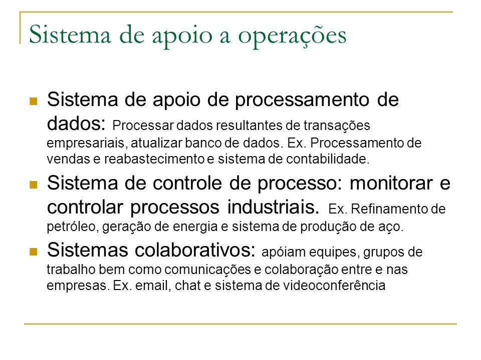 Sistema de apoio a operações Sistema de apoio de processamento de dados: Processar dados resultantes de transações empresariais, atualizar banco de dados.