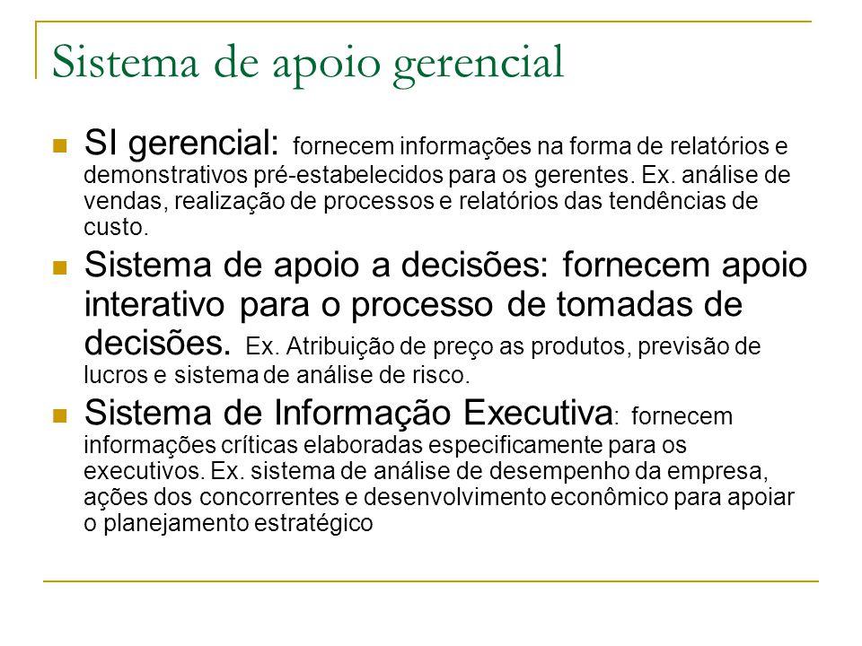 Sistema de apoio gerencial SI gerencial: fornecem informações na forma de relatórios e demonstrativos pré-estabelecidos para os gerentes.