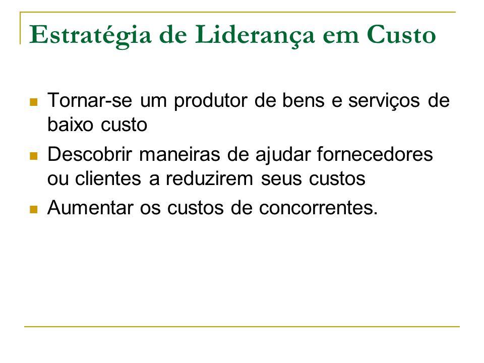 Estratégia de Liderança em Custo Tornar-se um produtor de bens e serviços de baixo custo Descobrir maneiras de ajudar fornecedores ou clientes a reduzirem seus custos Aumentar os custos de concorrentes.