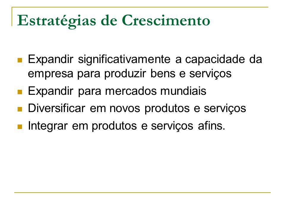 Estratégias de Crescimento Expandir significativamente a capacidade da empresa para produzir bens e serviços Expandir para mercados mundiais Diversificar em novos produtos e serviços Integrar em produtos e serviços afins.