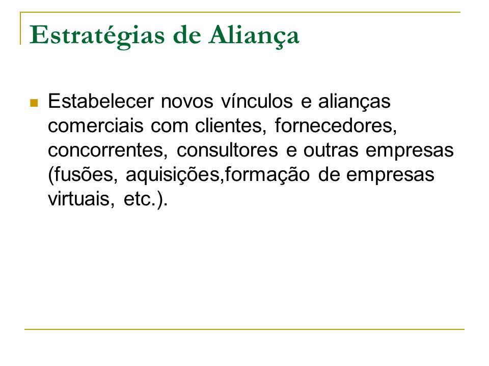 Estratégias de Aliança Estabelecer novos vínculos e alianças comerciais com clientes, fornecedores, concorrentes, consultores e outras empresas (fusões, aquisições,formação de empresas virtuais, etc.).