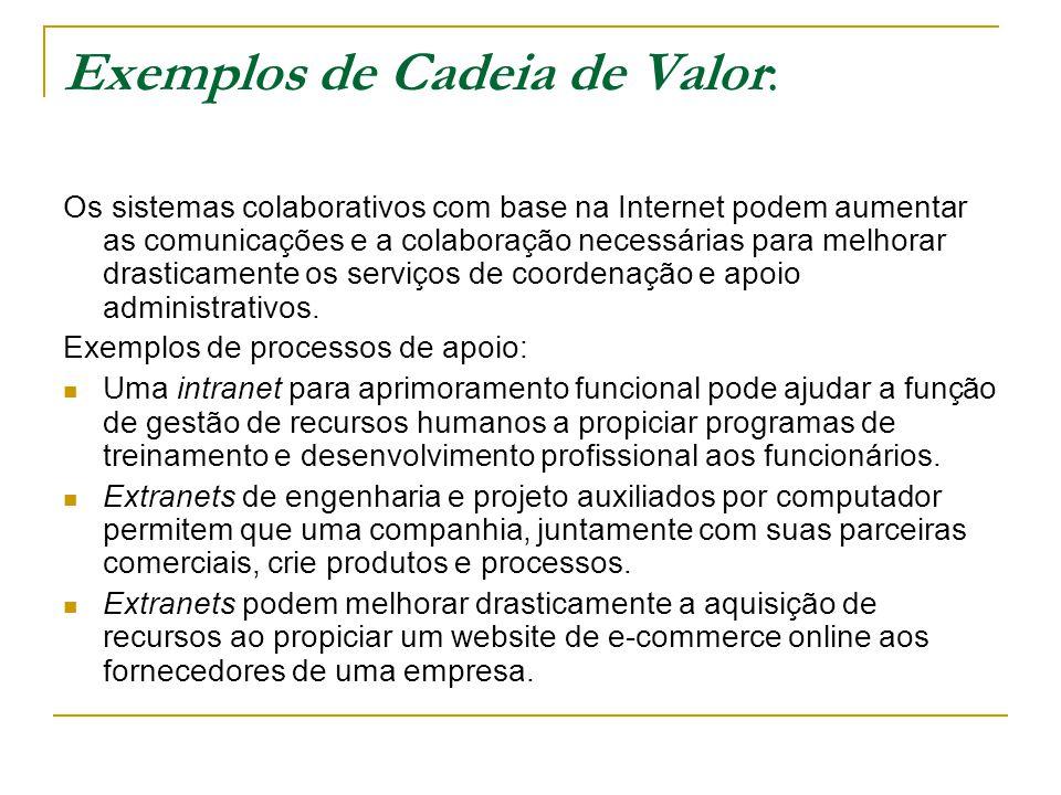 Exemplos de Cadeia de Valor: Os sistemas colaborativos com base na Internet podem aumentar as comunicações e a colaboração necessárias para melhorar drasticamente os serviços de coordenação e apoio administrativos.