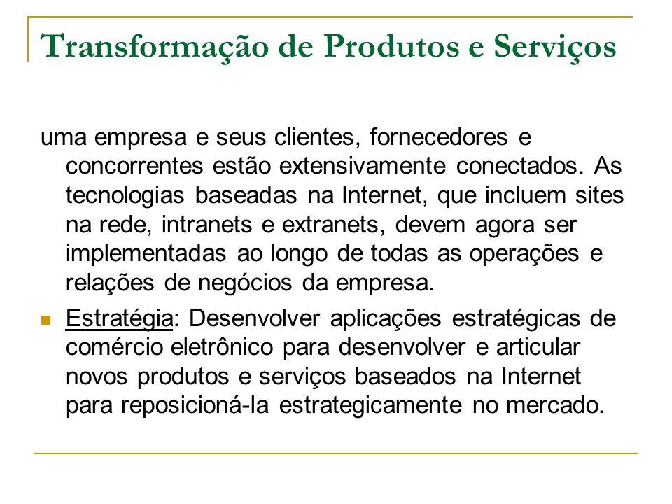 Transformação de Produtos e Serviços uma empresa e seus clientes, fornecedores e concorrentes estão extensivamente conectados.