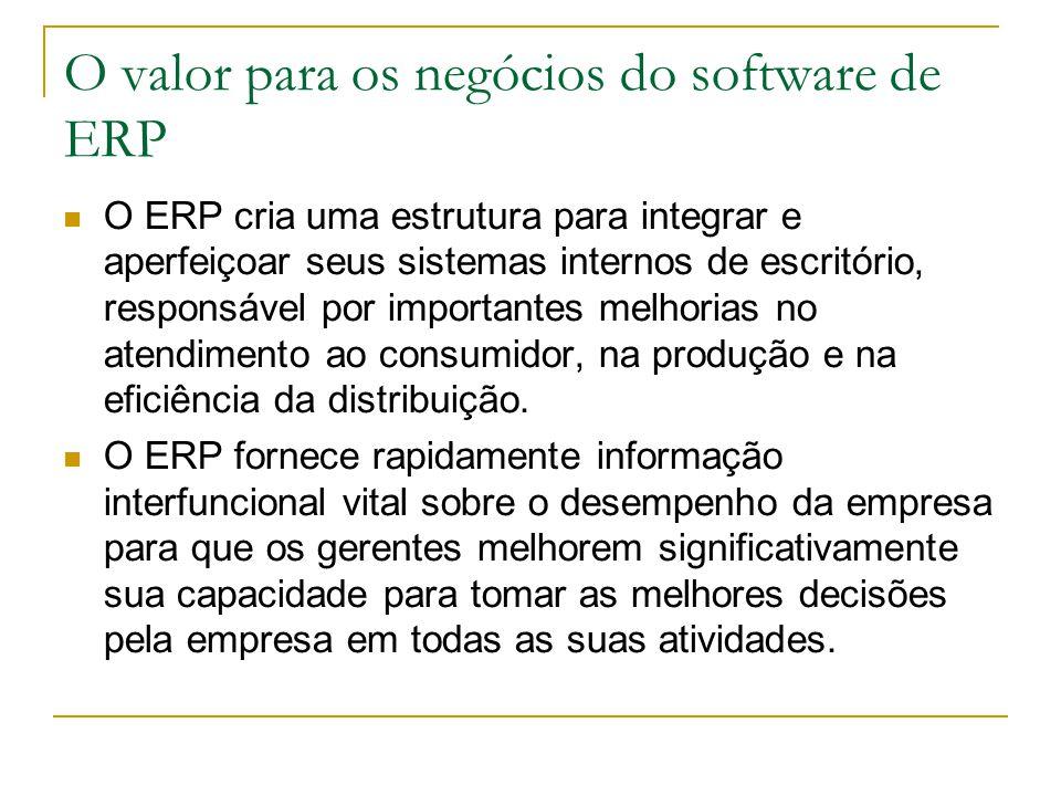 O valor para os negócios do software de ERP O ERP cria uma estrutura para integrar e aperfeiçoar seus sistemas internos de escritório, responsável por importantes melhorias no atendimento ao consumidor, na produção e na eficiência da distribuição.