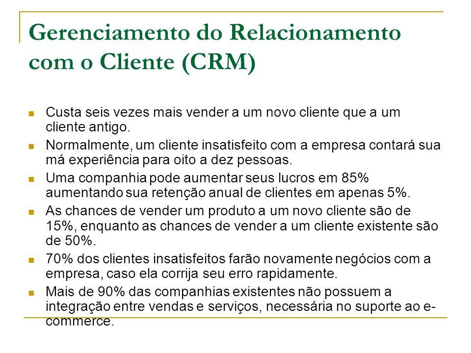 Gerenciamento do Relacionamento com o Cliente (CRM) Custa seis vezes mais vender a um novo cliente que a um cliente antigo.