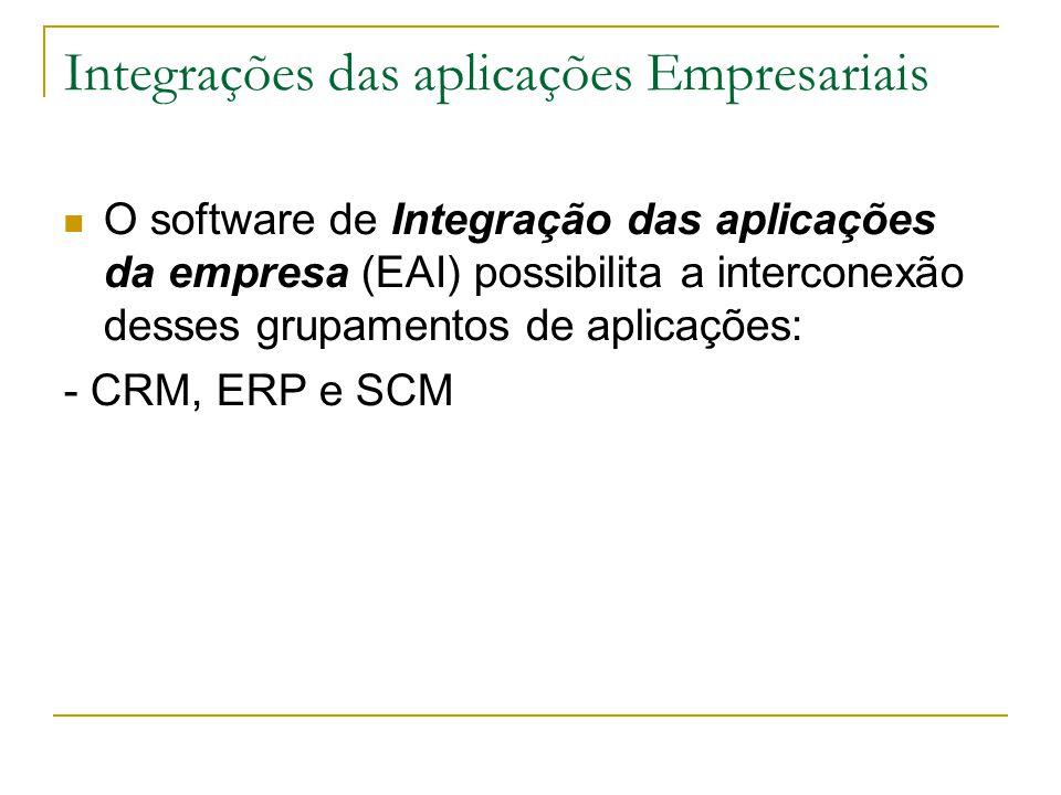 Integrações das aplicações Empresariais O software de Integração das aplicações da empresa (EAI) possibilita a interconexão desses grupamentos de aplicações: - CRM, ERP e SCM