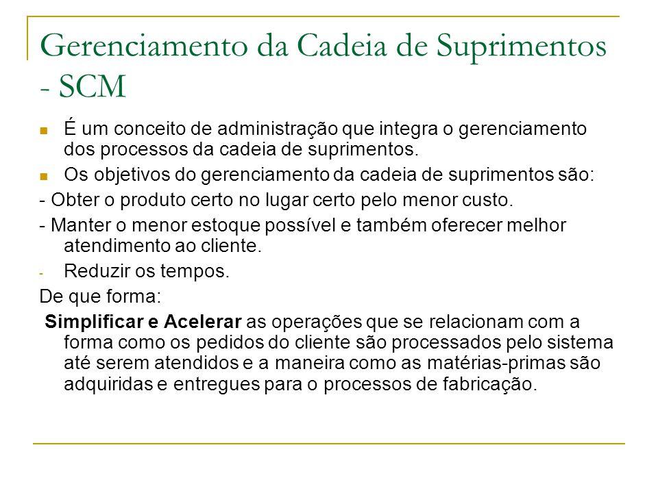Gerenciamento da Cadeia de Suprimentos - SCM É um conceito de administração que integra o gerenciamento dos processos da cadeia de suprimentos.