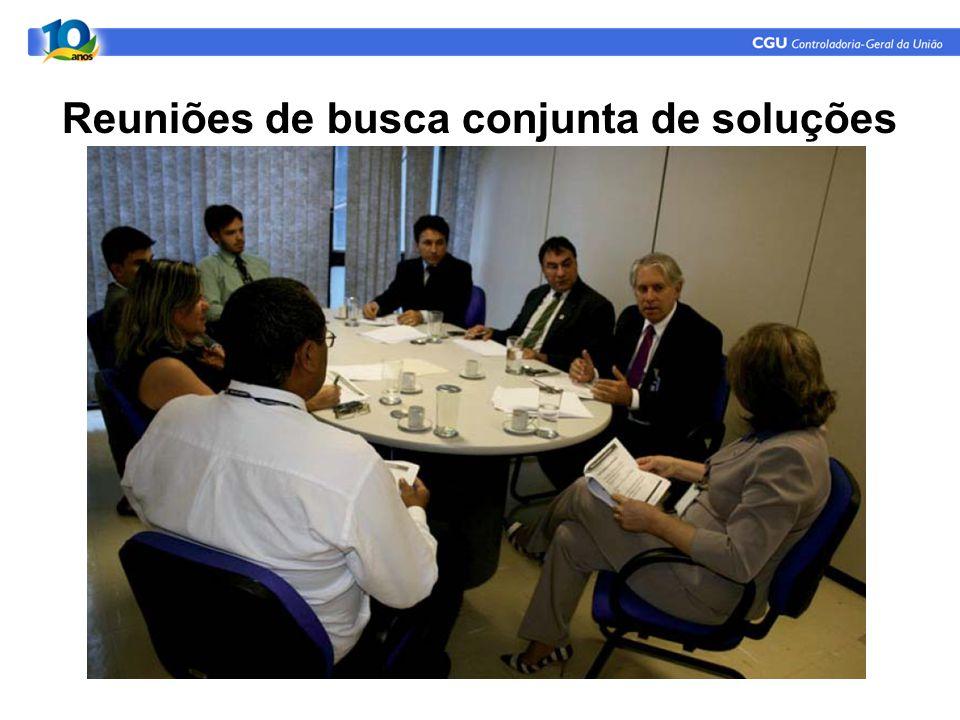Reuniões de busca conjunta de soluções