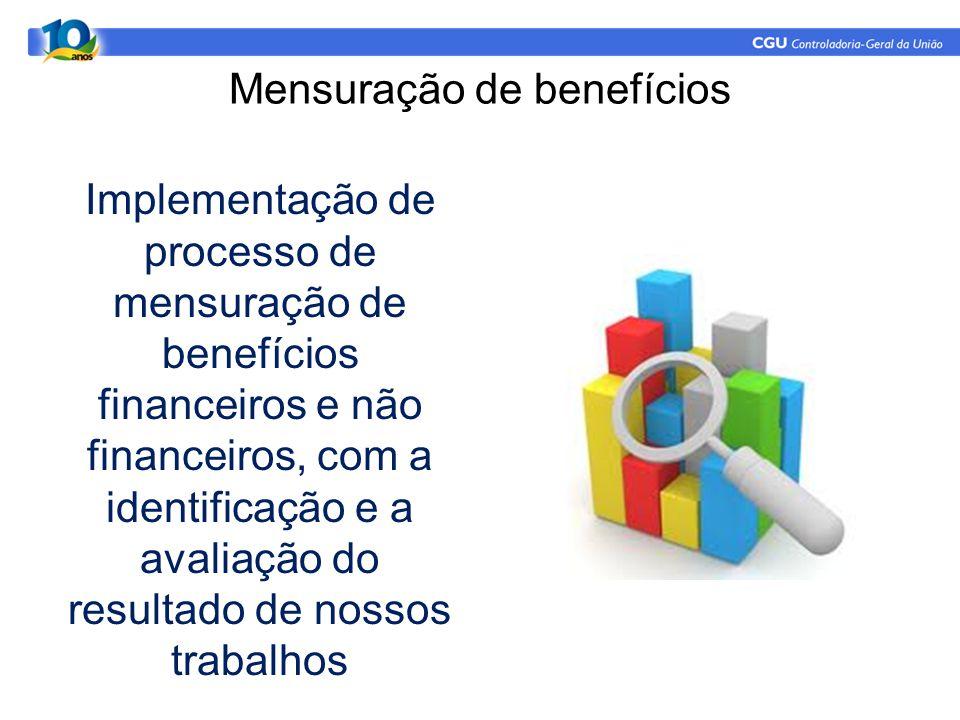 Mensuração de benefícios Implementação de processo de mensuração de benefícios financeiros e não financeiros, com a identificação e a avaliação do res