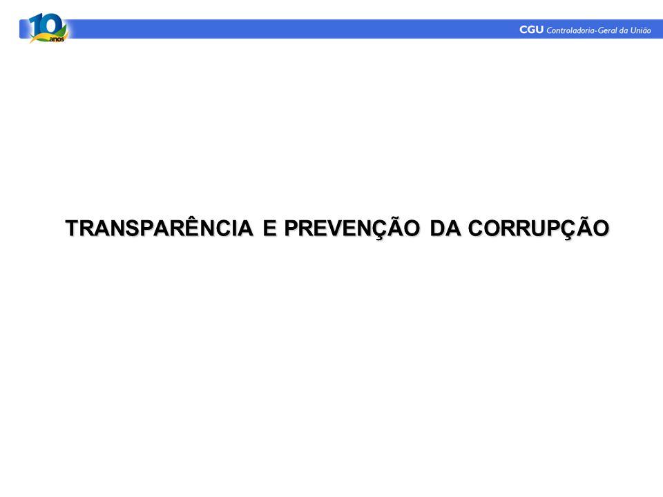 TRANSPARÊNCIA E PREVENÇÃO DA CORRUPÇÃO