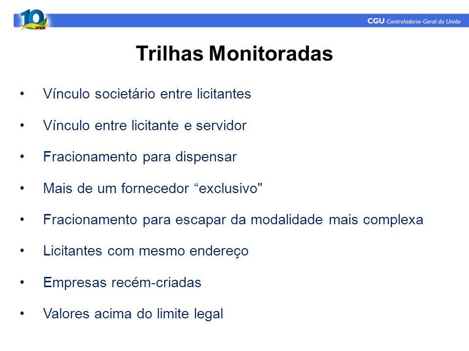 """Trilhas Monitoradas Vínculo societário entre licitantes Vínculo entre licitante e servidor Fracionamento para dispensar Mais de um fornecedor """"exclusi"""