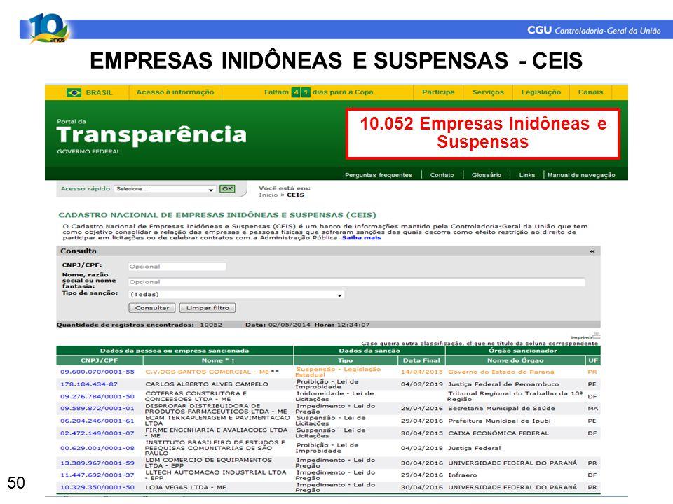 50 EMPRESAS INIDÔNEAS E SUSPENSAS - CEIS 10.052 Empresas Inidôneas e Suspensas