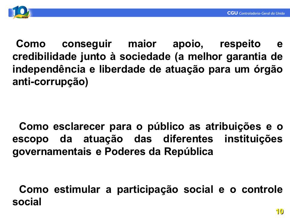 Como conseguir maior apoio, respeito e credibilidade junto à sociedade (a melhor garantia de independência e liberdade de atuação para um órgão anti-c