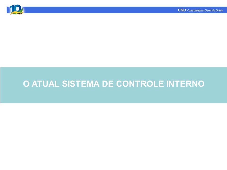 Dados obtidos por meio da Lei de Acesso à Informação Fonte: Correio Braziliense Dados obtidos por meio da Lei de Acesso à Informação