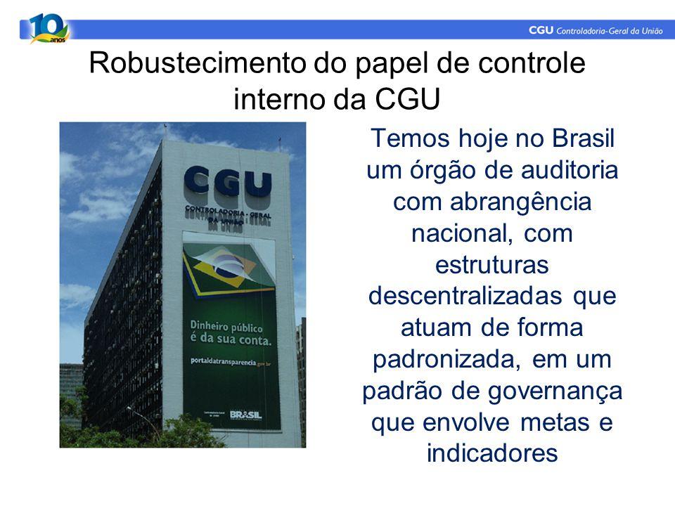 Robustecimento do papel de controle interno da CGU Temos hoje no Brasil um órgão de auditoria com abrangência nacional, com estruturas descentralizadas que atuam de forma padronizada, em um padrão de governança que envolve metas e indicadores