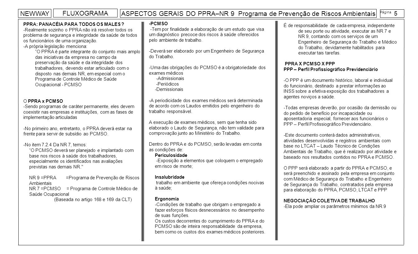 Foram identificados riscos potenciais à saúde que exigem medidas De proteção para redução ou eliminação PROJETOS DE NOVAS INSTALAÇÕES (9.3.2) ETAPA a ANTECIPAÇÃO DOS RISCOS (9.3.1 a) NOVOS MÉTODOS DE TRABALHO (ou modificação dos já existentes) (9.3.2) NOVOS PROCESSOS DE TRABALHO (ou modificação dos já existentes) (9.3.2 SIM ADOTAR MEDIDAS DE CONTROLE COLETIVO -EPC- (9.3.5.2 ) SITUAÇÕES BÁSICAS PRODUTO SUBSTUIDO OU MODIFICADO NÃO ETAPA a RECONHECIMENTO (9.3.1 a) UTILIZAR FERRAMENTAS DE AUDITORIA -Mapa de Risco -ASO – Atestado de Saúde Ocupacional -Inspeção na Área de Trabalho -CAT – Comunicação de Acidente de Trabalho...