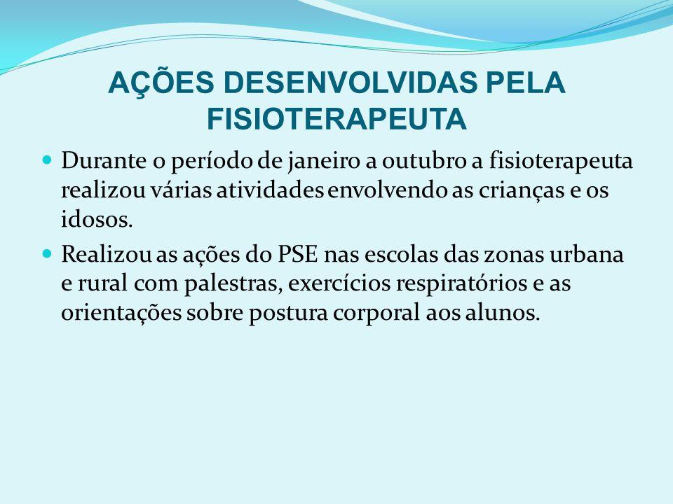 PROCEDIMENTOS REALIZADOS PELA REGULAÇÃO MUNICIPAL Durante o período de janeiro a outubro foram realizados os seguintes procedimentos através da regulação municipal são eles: PROCEDIMENTOQUANTIDADE CATETERISMO2 CONSULTA COM BUCOMAXILO-FACIAL1 CONSULTA EM CARDIOLOGIA ( RISCO- CIRURGICO) 58 CONSULTA EM CIRURGIA DA CABEÇA E PESCOÇO 4 CONSULTA EM CIRURGIA VASCULAR3 CONSULTA EM DERMATOLOGIA GERAL12 CONSULTA EM ENDOCRINOLOGIA6
