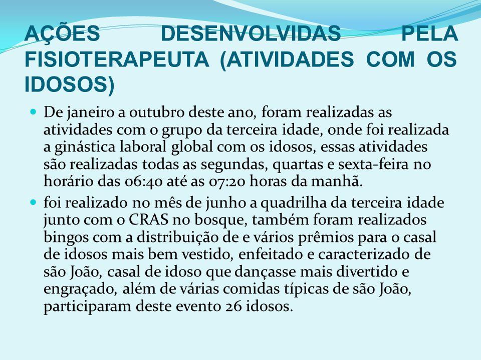 PROCEDIMENTOS REALIZADOS PELA REGULAÇÃO MUNICIPAL PROCEDIMENTOQUANTIDADE MAMOGRAFIA35 RADIO DIAGNÓSTICO (RAIO-X)452 ROSSONÃNCIA MAGNÉTICA4 TESTE DE ESFORÇO ERGOMÉTRICO3 TOMOGRAFIA COMPUTADORIZADA92