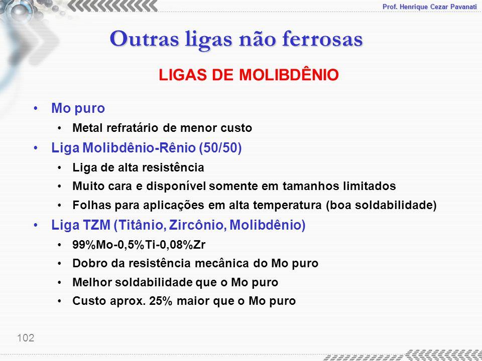 Prof. Henrique Cezar Pavanati Outras ligas não ferrosas 102 LIGAS DE MOLIBDÊNIO Mo puro Metal refratário de menor custo Liga Molibdênio-Rênio (50/50)