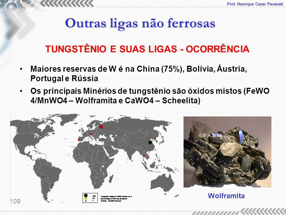 Prof. Henrique Cezar Pavanati Outras ligas não ferrosas 109 TUNGSTÊNIO E SUAS LIGAS - OCORRÊNCIA Maiores reservas de W é na China (75%), Bolívia, Áust