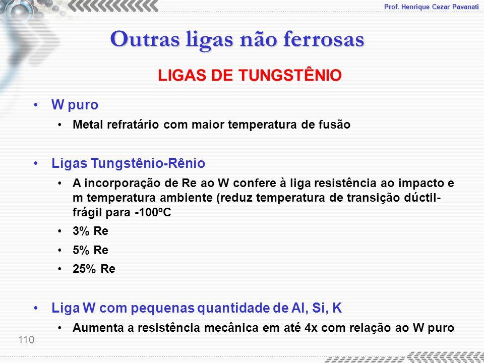 Prof. Henrique Cezar Pavanati Outras ligas não ferrosas 110 LIGAS DE TUNGSTÊNIO W puro Metal refratário com maior temperatura de fusão Ligas Tungstêni