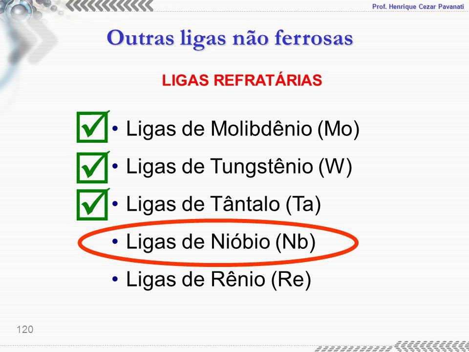 Prof. Henrique Cezar Pavanati Outras ligas não ferrosas 120 LIGAS REFRATÁRIAS Ligas de Molibdênio (Mo) Ligas de Tungstênio (W) Ligas de Tântalo (Ta) L