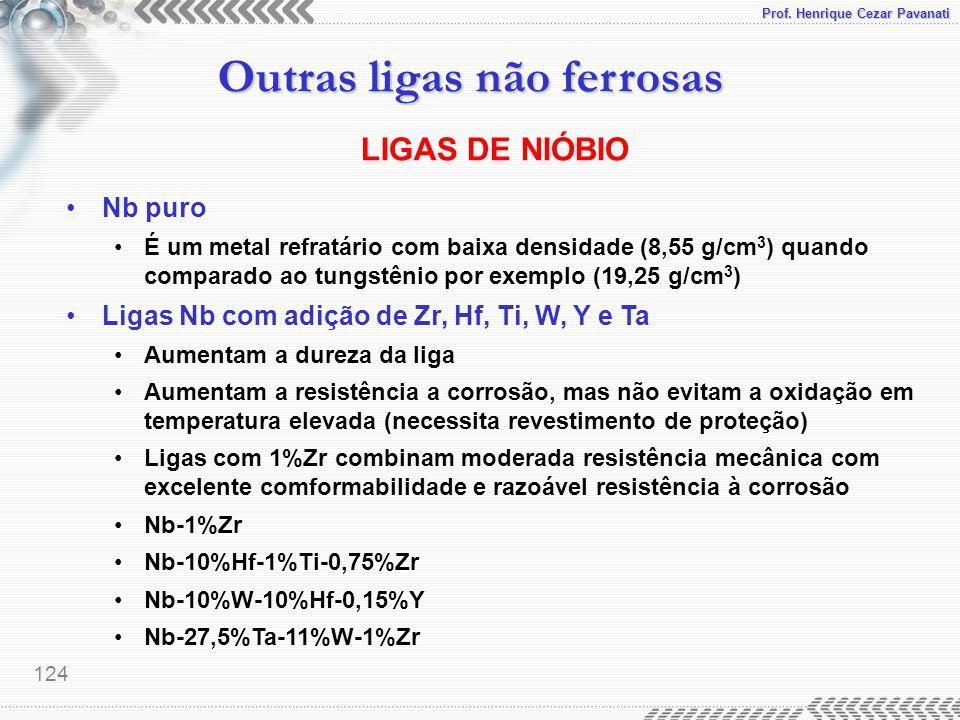 Prof. Henrique Cezar Pavanati Outras ligas não ferrosas 124 LIGAS DE NIÓBIO Nb puro É um metal refratário com baixa densidade (8,55 g/cm 3 ) quando co
