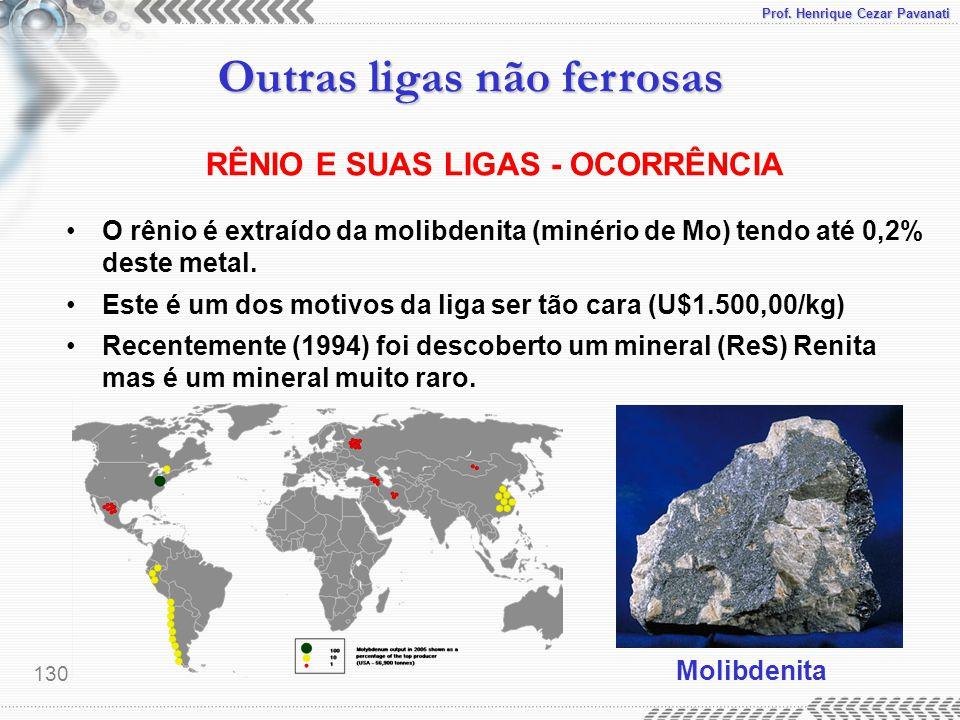 Prof. Henrique Cezar Pavanati Outras ligas não ferrosas 130 RÊNIO E SUAS LIGAS - OCORRÊNCIA O rênio é extraído da molibdenita (minério de Mo) tendo at