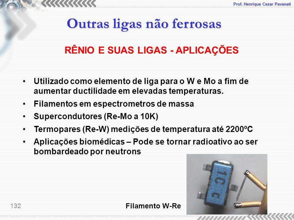 Prof. Henrique Cezar Pavanati Outras ligas não ferrosas 132 RÊNIO E SUAS LIGAS - APLICAÇÕES Utilizado como elemento de liga para o W e Mo a fim de aum