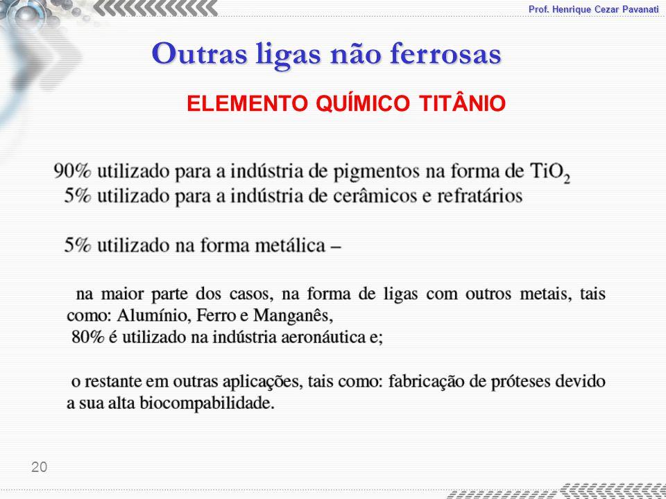 Prof. Henrique Cezar Pavanati Outras ligas não ferrosas 20 ELEMENTO QUÍMICO TITÂNIO