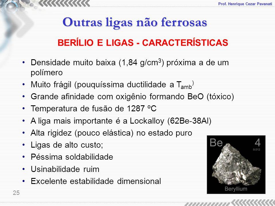 Prof. Henrique Cezar Pavanati Outras ligas não ferrosas 25 Densidade muito baixa (1,84 g/cm 3 ) próxima a de um polímero Muito frágil (pouquíssima duc
