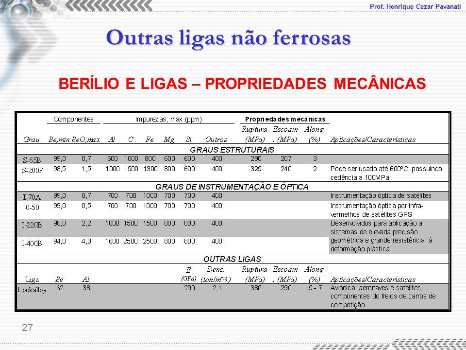 Prof. Henrique Cezar Pavanati Outras ligas não ferrosas 27 BERÍLIO E LIGAS – PROPRIEDADES MECÂNICAS