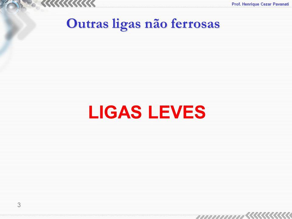 Prof. Henrique Cezar Pavanati Outras ligas não ferrosas 3 LIGAS LEVES