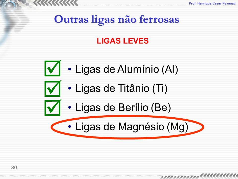 Prof. Henrique Cezar Pavanati Outras ligas não ferrosas 30 LIGAS LEVES Ligas de Alumínio (Al) Ligas de Titânio (Ti) Ligas de Berílio (Be) Ligas de Mag