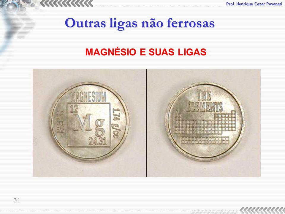 Prof. Henrique Cezar Pavanati Outras ligas não ferrosas 31 MAGNÉSIO E SUAS LIGAS