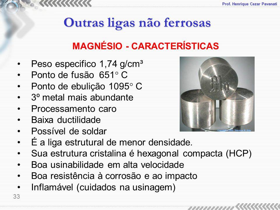 Prof. Henrique Cezar Pavanati Outras ligas não ferrosas 33 Peso especifico 1,74 g/cm³ Ponto de fusão 651° C Ponto de ebulição 1095° C 3º metal mais ab