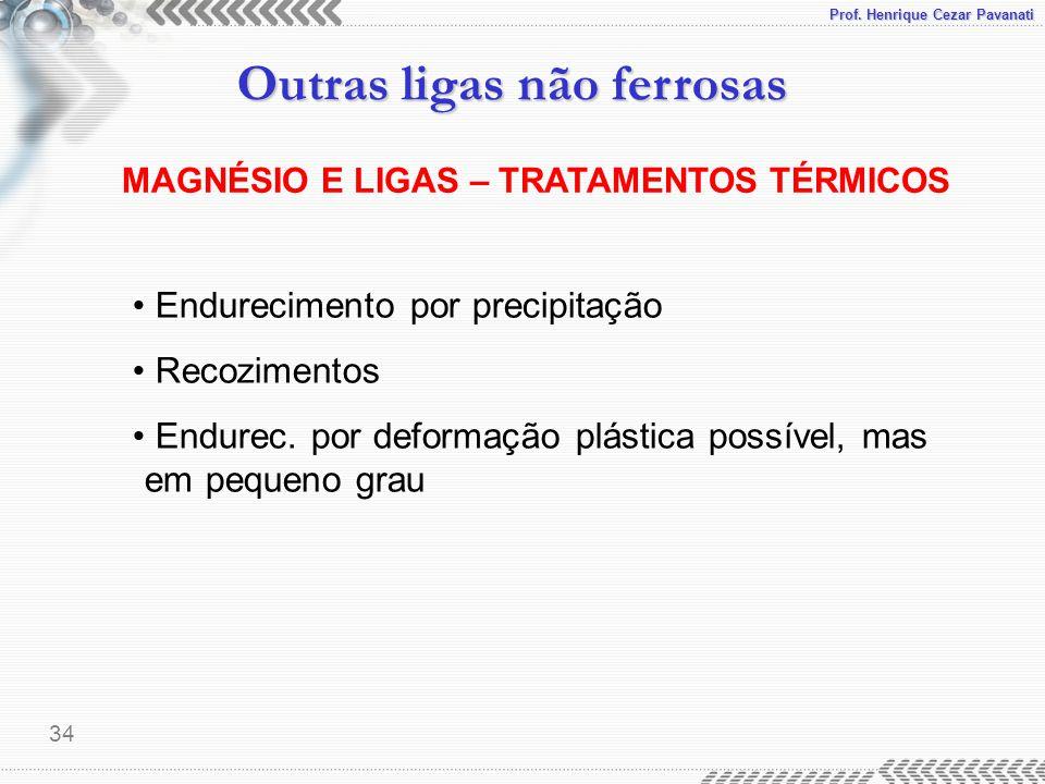 Prof. Henrique Cezar Pavanati Outras ligas não ferrosas 34 Endurecimento por precipitação Recozimentos Endurec. por deformação plástica possível, mas