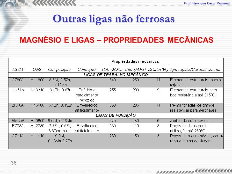 Prof. Henrique Cezar Pavanati Outras ligas não ferrosas 36 MAGNÉSIO E LIGAS – PROPRIEDADES MECÂNICAS