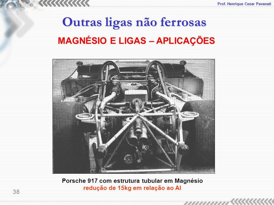 Prof. Henrique Cezar Pavanati Outras ligas não ferrosas 38 Porsche 917 com estrutura tubular em Magnésio redução de 15kg em relação ao Al MAGNÉSIO E L