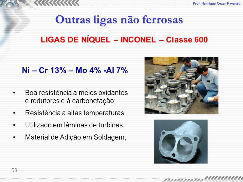 Prof. Henrique Cezar Pavanati Outras ligas não ferrosas 58 Ni – Cr 13% – Mo 4% -Al 7% Boa resistência a meios oxidantes e redutores e à carbonetação;