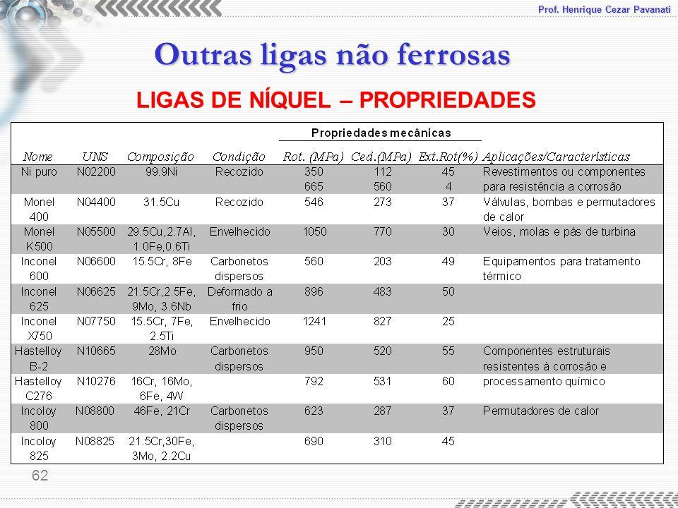 Prof. Henrique Cezar Pavanati Outras ligas não ferrosas 62 LIGAS DE NÍQUEL – PROPRIEDADES