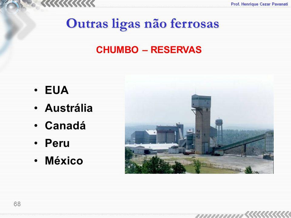 Prof. Henrique Cezar Pavanati Outras ligas não ferrosas 68 CHUMBO – RESERVAS EUA Austrália Canadá Peru México