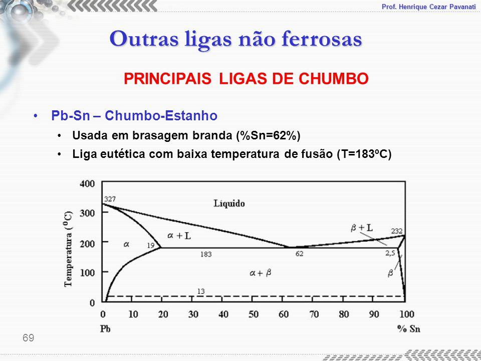 Prof. Henrique Cezar Pavanati Outras ligas não ferrosas 69 PRINCIPAIS LIGAS DE CHUMBO Pb-Sn – Chumbo-Estanho Usada em brasagem branda (%Sn=62%) Liga e