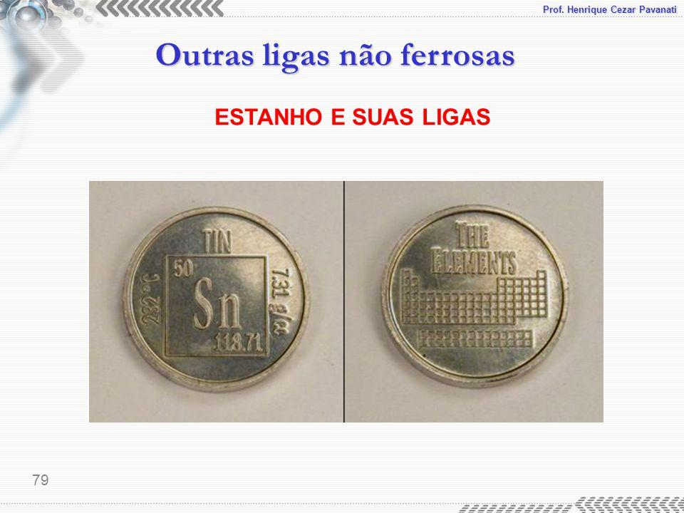 Prof. Henrique Cezar Pavanati Outras ligas não ferrosas 79 ESTANHO E SUAS LIGAS