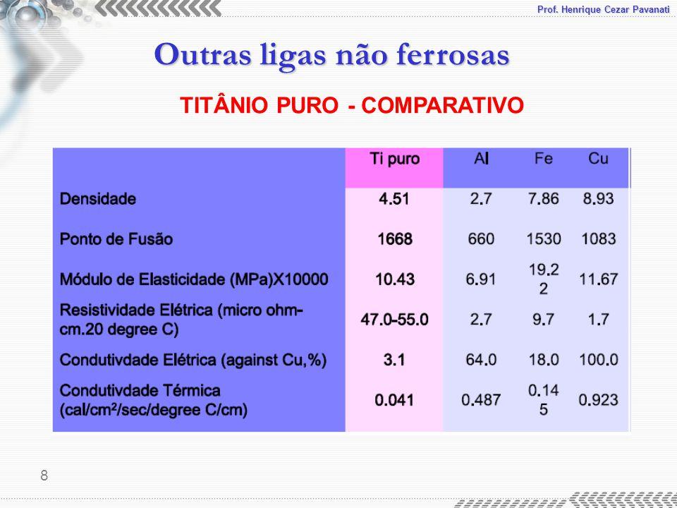 Prof. Henrique Cezar Pavanati Outras ligas não ferrosas 39 LIGAS RESISTENTES À CORROSÃO