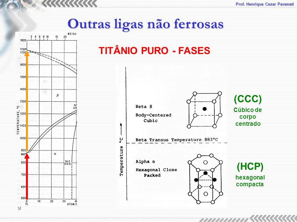 Prof. Henrique Cezar Pavanati Outras ligas não ferrosas 9 TITÂNIO PURO - FASES (CCC) Cúbico de corpo centrado (HCP) hexagonal compacta