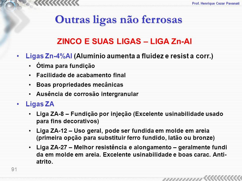 Prof. Henrique Cezar Pavanati Outras ligas não ferrosas 91 Ligas Zn-4%Al (Alumínio aumenta a fluidez e resist a corr.) Ótima para fundição Facilidade